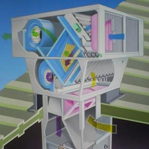 YJNLTR高大空间带有热能回收功能的采暖制冷通风一体化空气处理单元